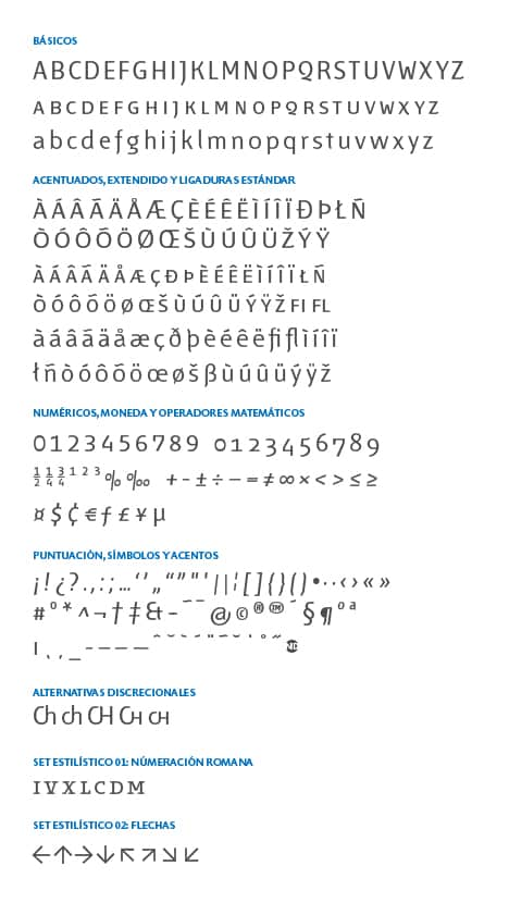 GlyphSet-Fontana-ND-Regular