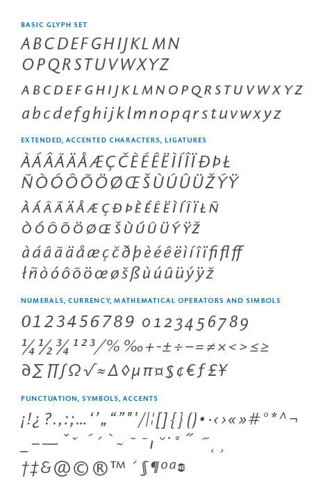 GlyphSet-Pragma-ND-Regular-Italic-eng