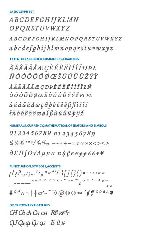 GlyphSet-Andralis-ND-Regular-Italic-eng