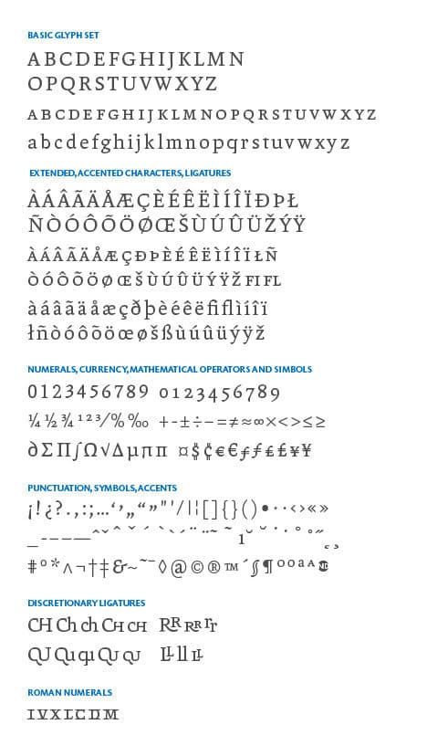 GlyphSet-Andralis-ND-Regular-eng