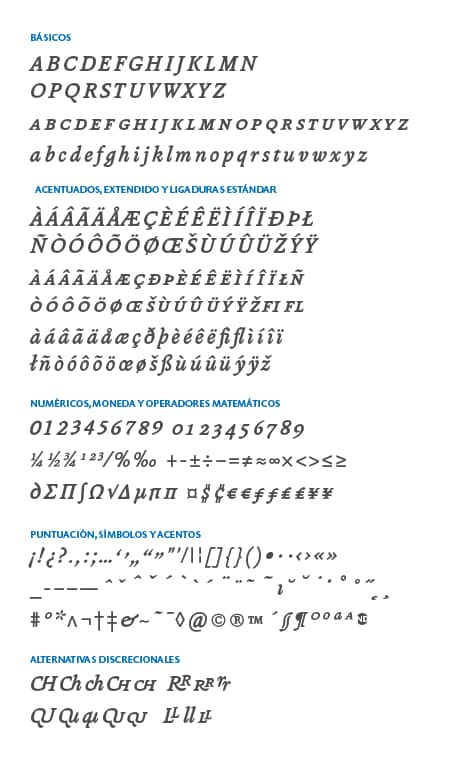 GlyphSet_Andralis-ND_BoldItalic