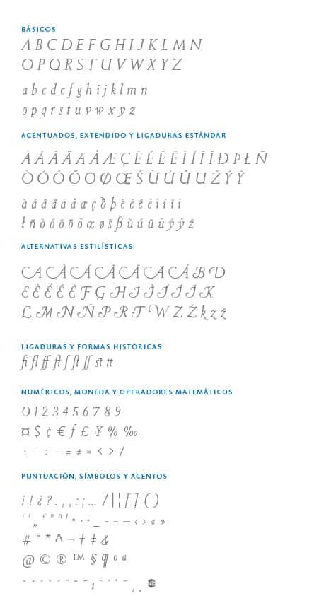 GlyphSet_Elizabeth-ND_Italic