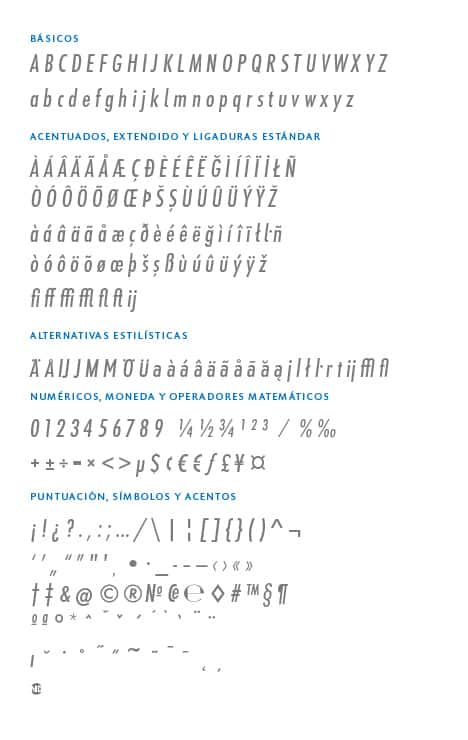GlyphSet_Futura-ND-Alt_MediumCondensedItalic